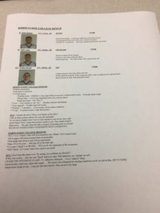 Rock Valley College (MBB) Scouting Report 4