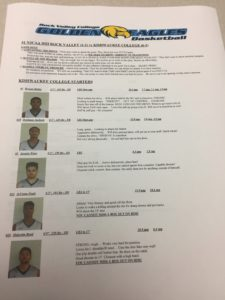 Rock Valley College (MBB) Scouting Report 5